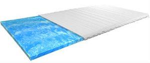 Matrazenauflage AM Qualitätsmatratzen